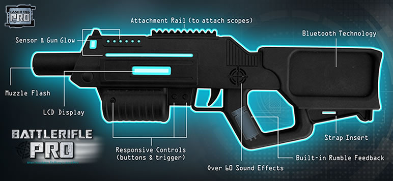 Laser Tag Game Play